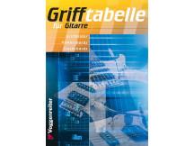 Voggenreiter Grifftabelle für Gitarre,  von Jeromy Bessler und Norbert Opgenoorth